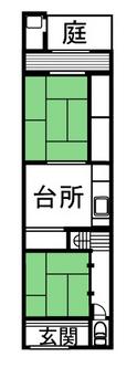 ☆不動産豆知識クイズ☆